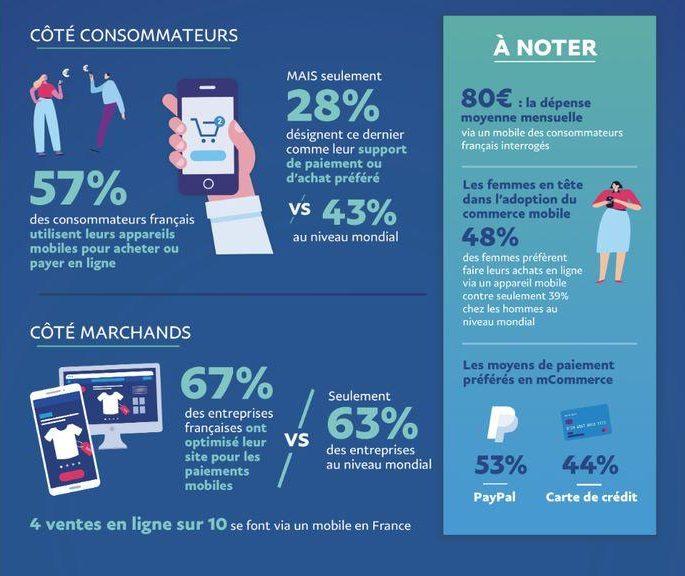 infographie_m-marketing